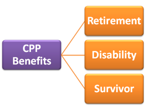 CPP_benefits.png