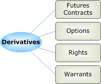 derivatives.png