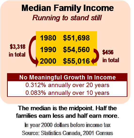 Median_Family_Income.png