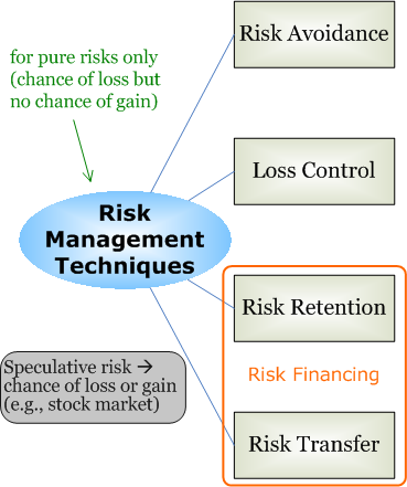 risk_mgmt.png