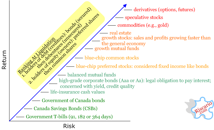 risk_vs_return_full.png