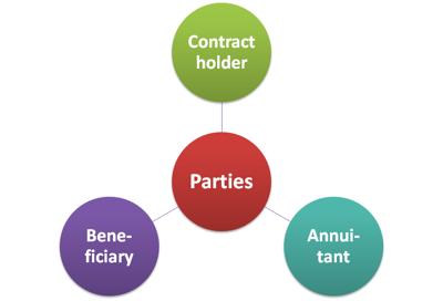 segfund_parties.png